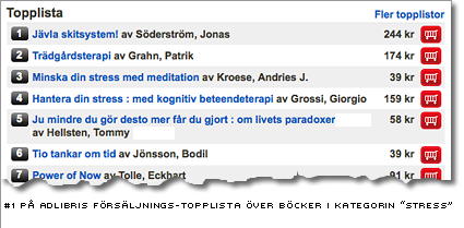 Adlibris topplista med Jävla skitsystem! som nr 1, i kategorin böcker om stress