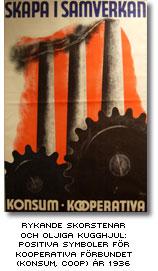 Rykande skorstenar på reklamaffisch från trettiotalet