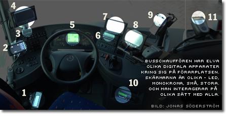 Elva skärmar omger busschauffören när han kör