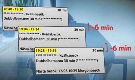 Hemtjänstens schema visar hur besök nummer två startar 6 minuter innan besök nummer ett slutar