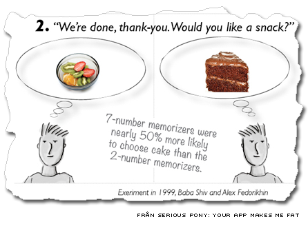 Seven-number memorizers were nearly 50% more likely to choose cake than the two-number memorizers
